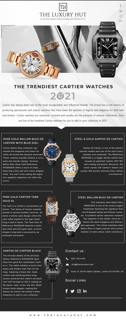 cartier watches in 2021
